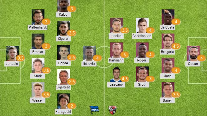 Hertha zu clever für den FCI