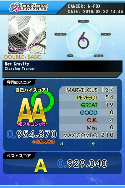 New Gravity BDP AA 緑フルコン