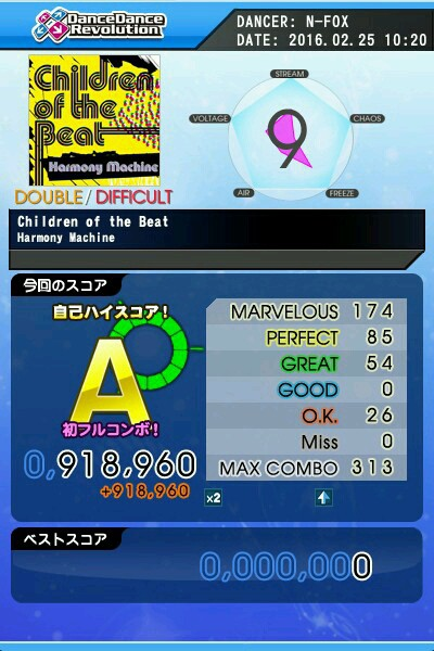 Children of the Beat DDP A 緑フルコン