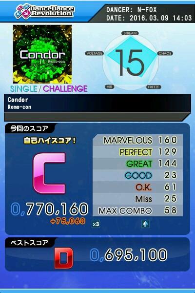 Condor CSP C