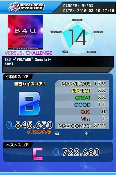 B4U -VOLTAGE Special- CSP B