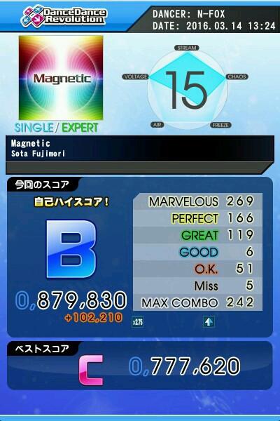 Magnetic ESP B