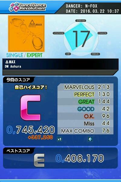 ΔMAX ESP C