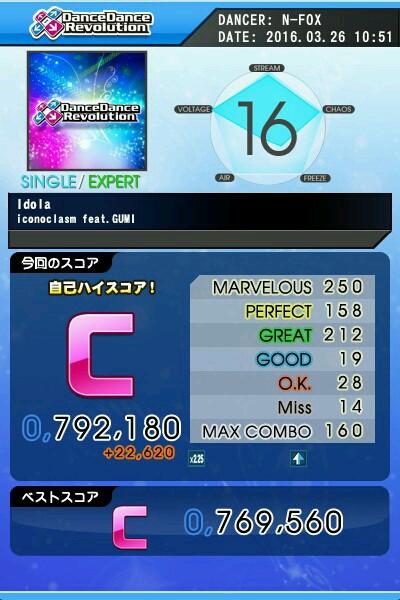 Idola ESP C