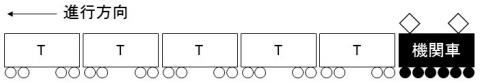 1_機関車推進