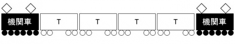 1_機関車プッシュプル