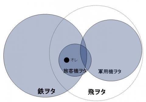 スライド4 - コピー