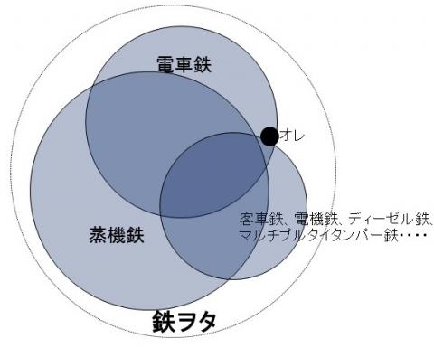 ヲタ領域2