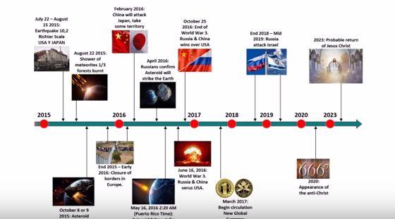 【予言】サラザール牧師「来月、中国が日本へ攻撃をする。5月には小惑星が衝突し、イエローストーンを含む世界中の火山が大噴火する。世界大戦も始まり、激動の時代を迎える。」