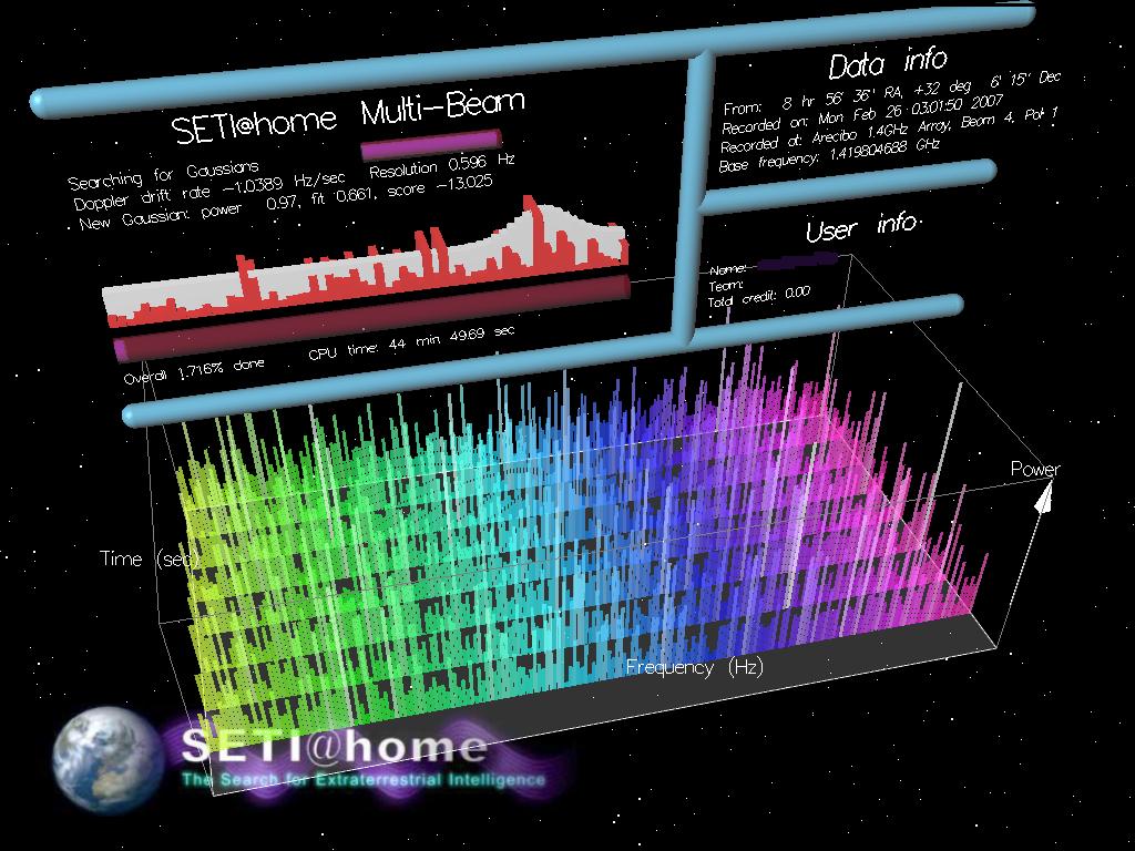 【宇宙人探し】 SETI研究所「電波信号での探査対象を、あまり重視していなかった数十億年古い2万の赤色矮星系へ拡大する」