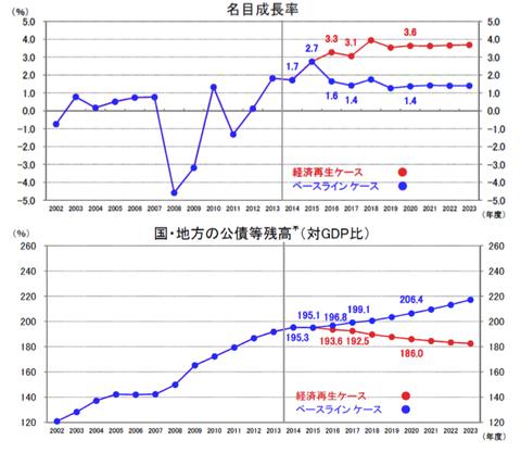 元経産省官僚「日本はもう死んでいる」