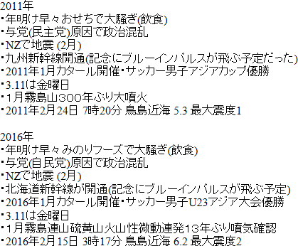 http://blog-imgs-90.fc2.com/o/k/a/okarutojishinyogen/eq_1455281870_31701.png
