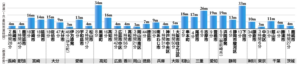 http://blog-imgs-90.fc2.com/o/k/a/okarutojishinyogen/newsplus_1455478327_7601.jpg