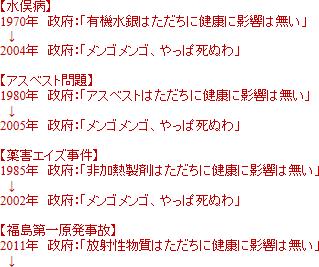 http://blog-imgs-90.fc2.com/o/k/a/okarutojishinyogen/newsplus_1457309378_46801.png