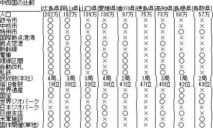 http://blog-imgs-90.fc2.com/o/k/a/okarutojishinyogen/newsplus_1457958499_85501.png