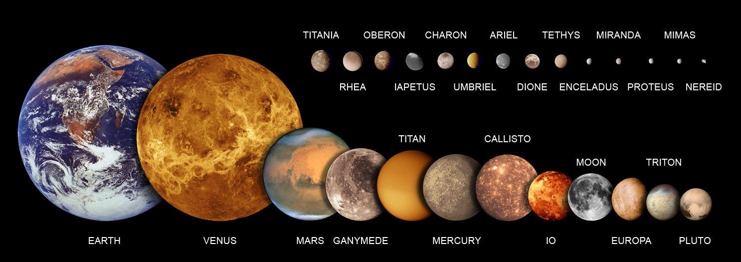 【惑星直列】5つの惑星が同時に見れるかも…10年ぶり「水星、金星、火星、木星、土星」が肉眼でも観測可能