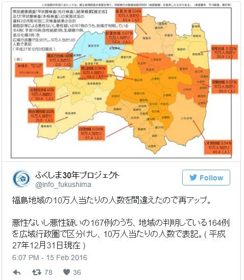 【甲状腺がん】福島の子供達から「数十倍のガン」を発見…福島県「放射線の影響ではない。だが、現段階で完全に否定できない」