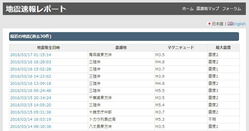 【群発地震】16日、三陸沖でM3~4クラスの「小規模な地震」が多発