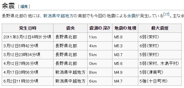 【長野県栄村】3.11巨大地震で報道されなかった「もう一つの被災地」の現況