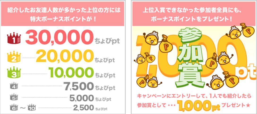 ちょびリッチ 友達紹介キャンペーン2