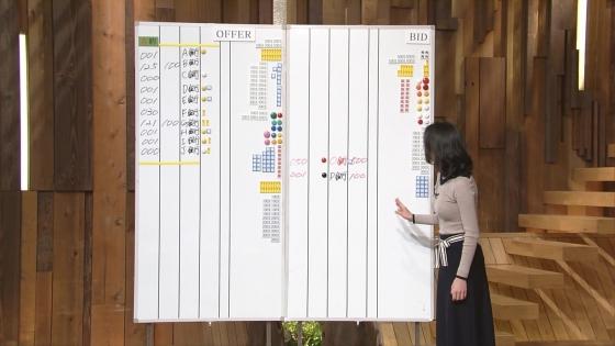 小川彩佳 Dカップ着衣巨乳を披露する報道ステーションキャプ 画像31枚 10