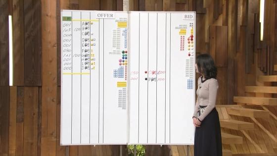 小川彩佳 Dカップ着衣巨乳を披露する報道ステーションキャプ 画像31枚 11