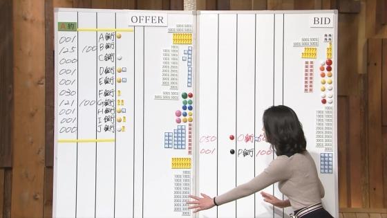小川彩佳 Dカップ着衣巨乳を披露する報道ステーションキャプ 画像31枚 23