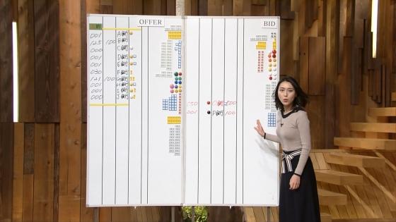 小川彩佳 Dカップ着衣巨乳を披露する報道ステーションキャプ 画像31枚 9