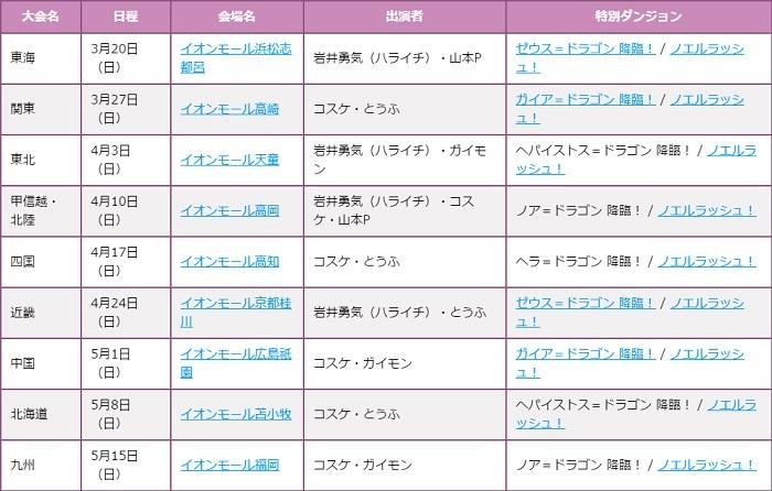 ガンフェス2016 日程 ゲスト
