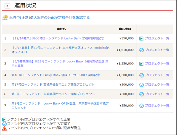 luckybank2016021902.png