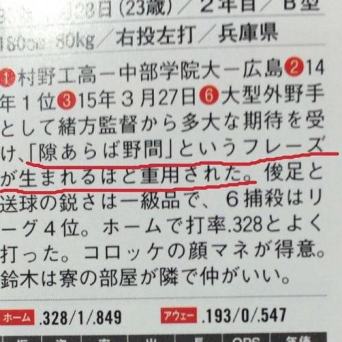 【カープ】「隙あらば野間」選手名鑑に載る
