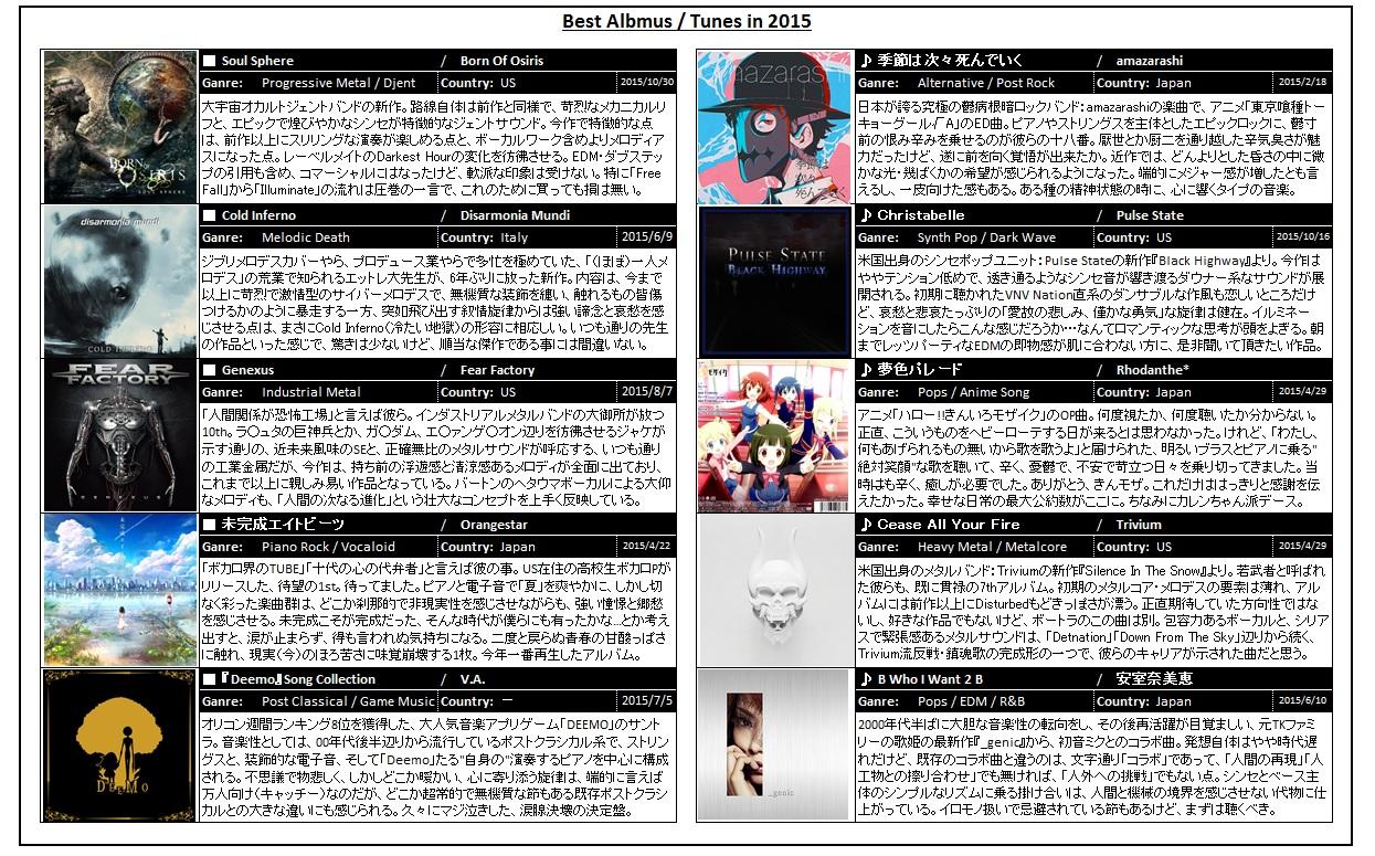 02_2015年ベスト10_寸評付き