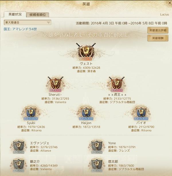 4月2日新東英雄