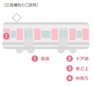 JR山手線4