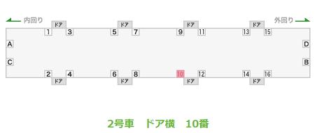 JR山手線6