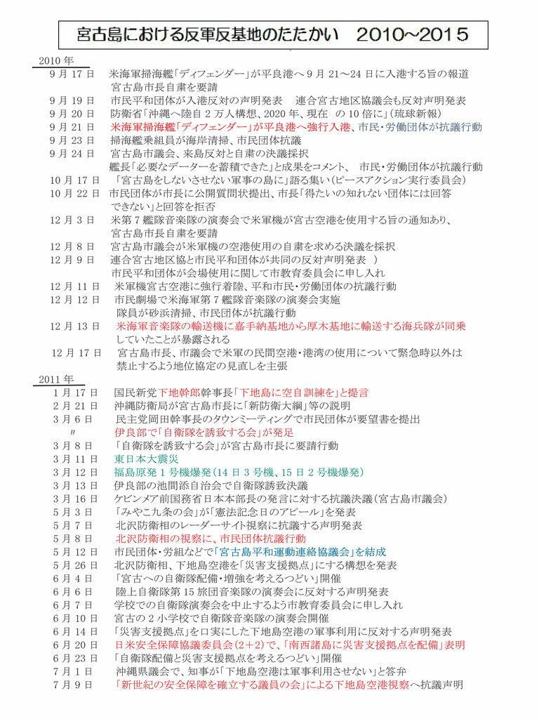 年表:宮古島における反軍反基地の闘い01[1]
