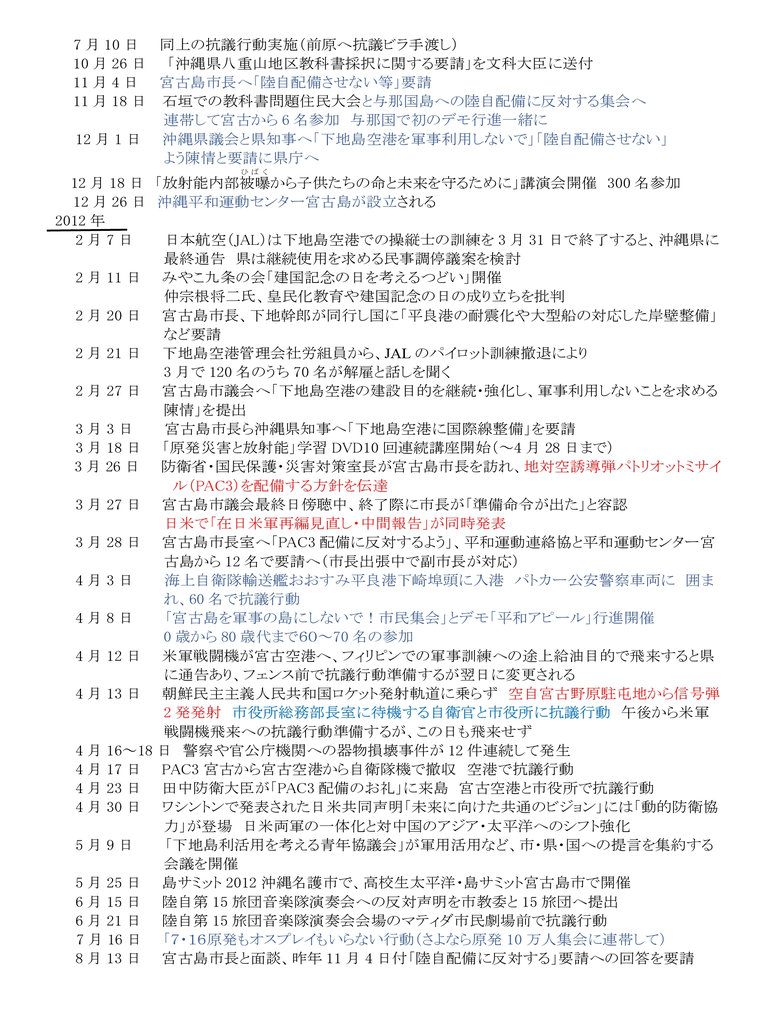 年表:宮古島における反軍反基地の闘い02[1]