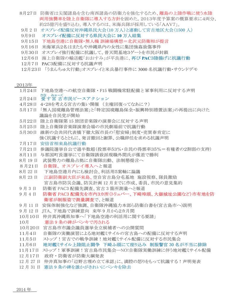 年表:宮古島における反軍反基地の闘い03[1]