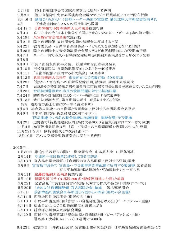 年表:宮古島における反軍反基地の闘い04[1]