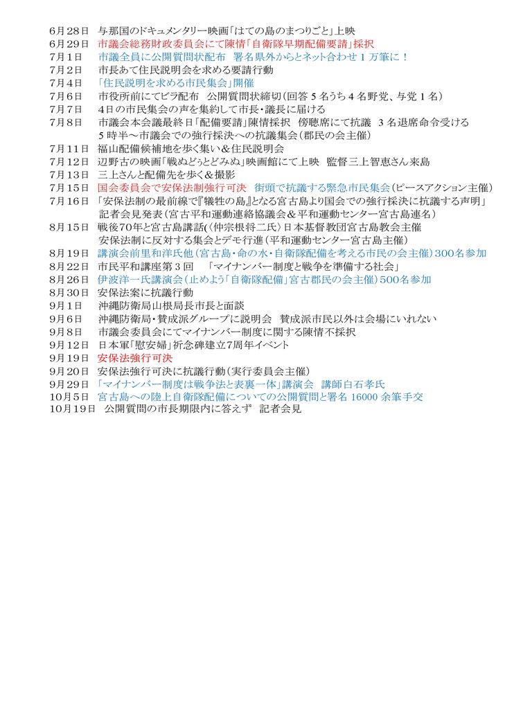 年表:宮古島における反軍反基地の闘い05[1]