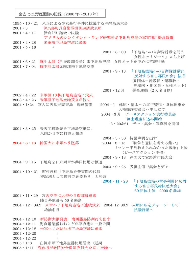 宮古での反戦運動の振り返り(2000年~2010年)01