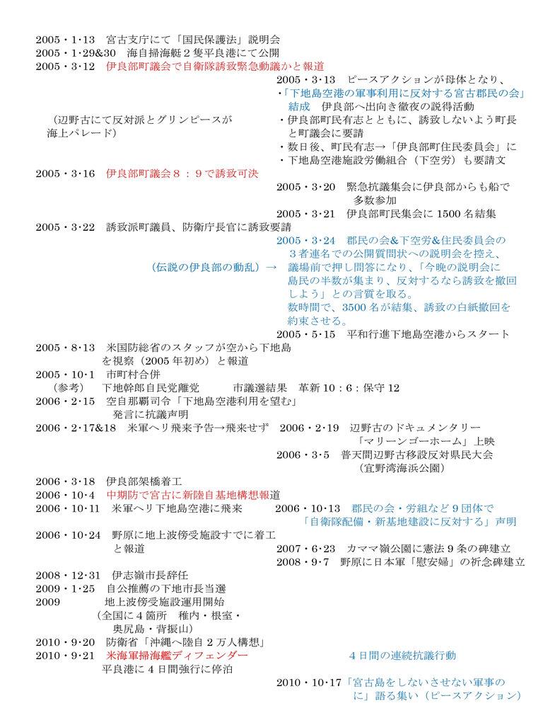 宮古での反戦運動の振り返り(2000年~2010年)02