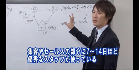 レンタルっ錬金術2