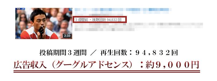 YouTube Trend-Movie Maker「流時」-RYUJI- 五郎丸