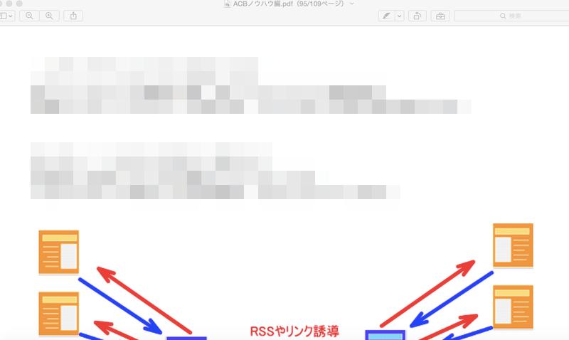ACBオートコンテンツビルダー神龍シェンロン田中政信画像2