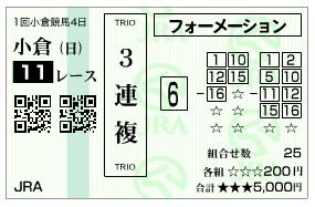 【馬券】2800221小倉11(競馬 3連単 万馬券)