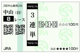 【馬券】2800228中山8_3(競馬 3連単 万馬券)