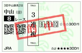 【的中馬券】280327中山8(競馬 60倍 的中)
