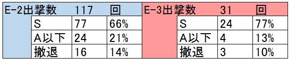 okinami-results.jpg