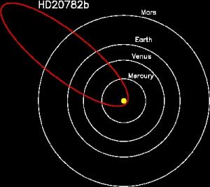 HD 20782 b